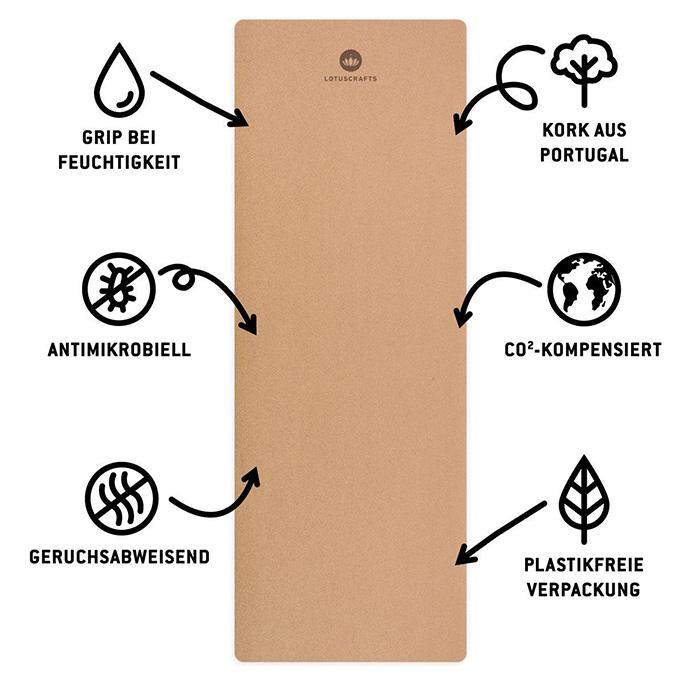 Kork Grip Antimikrobiell Co2 Kompensiert Geruchsabweisend Plastikfreie Verpackung